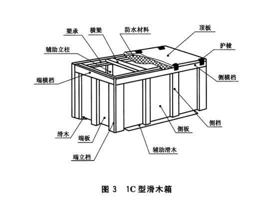1C型滑木箱