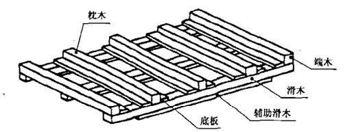 底座包装设计图